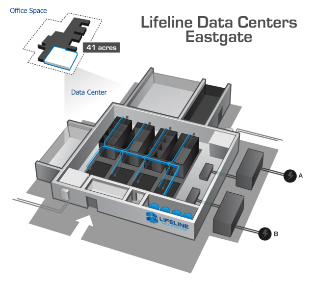 Lifeline Data Centers Eastgate Cooling Systems